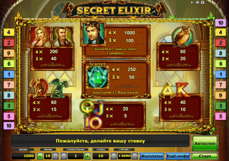 Выплаты Secret Elixir